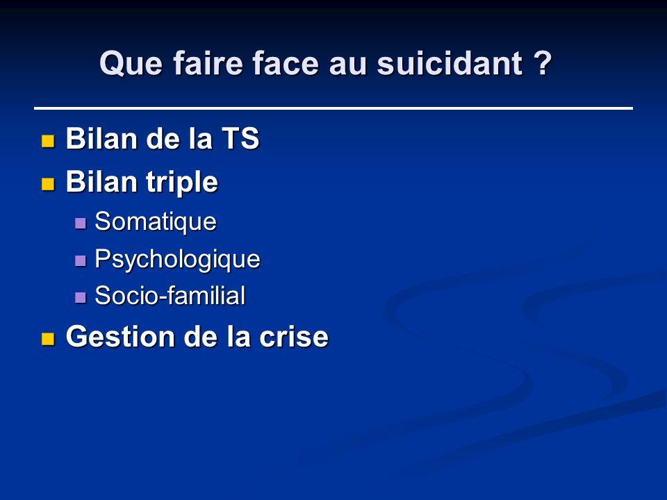 Que faire face au suicidant ? Bilan de la TS Bilan de la TS Bilan triple Bilan triple Somatique Somatique Psychologique Psychologique Socio-familial S