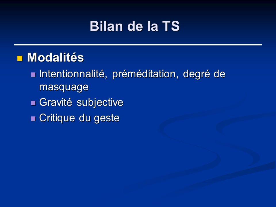 Bilan de la TS Modalités Modalités Intentionnalité, préméditation, degré de masquage Intentionnalité, préméditation, degré de masquage Gravité subject
