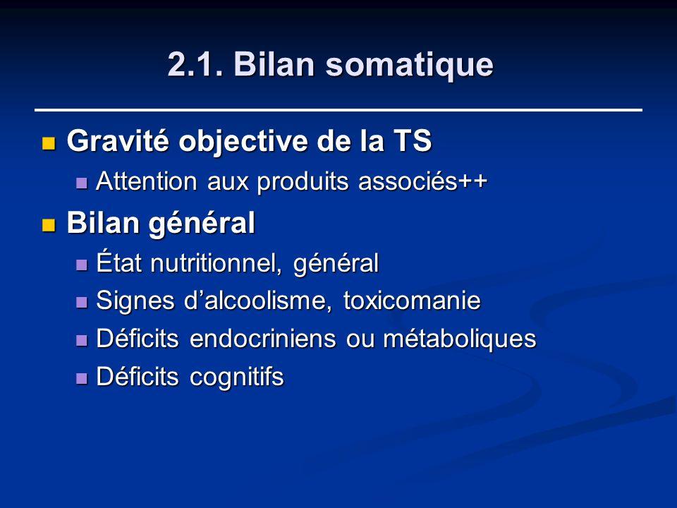 2.1. Bilan somatique Gravité objective de la TS Gravité objective de la TS Attention aux produits associés++ Attention aux produits associés++ Bilan g