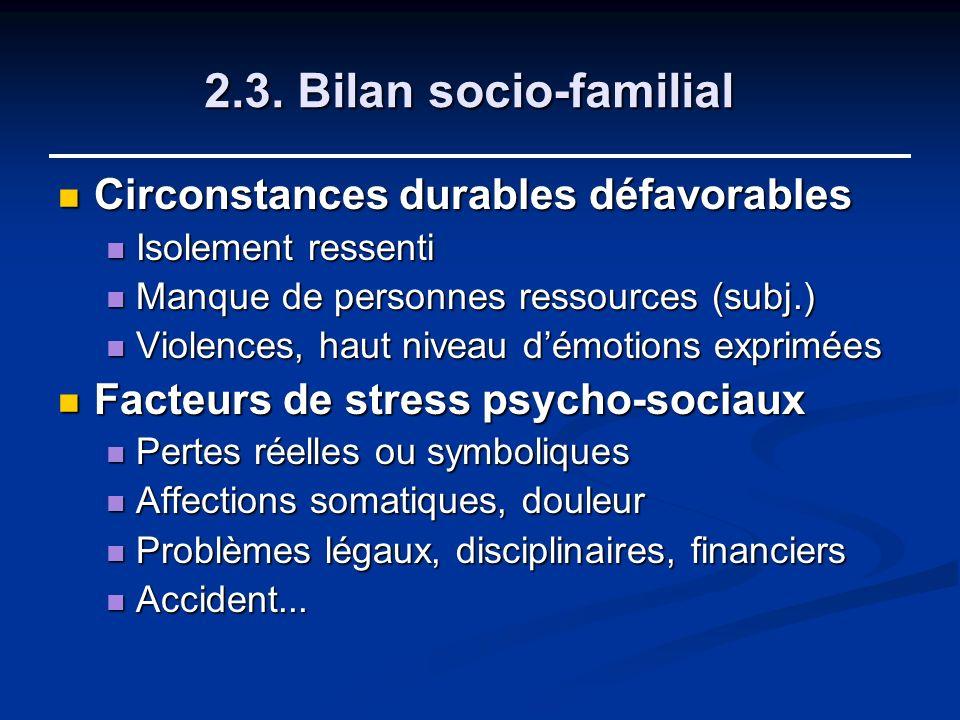 2.3. Bilan socio-familial Circonstances durables défavorables Circonstances durables défavorables Isolement ressenti Isolement ressenti Manque de pers