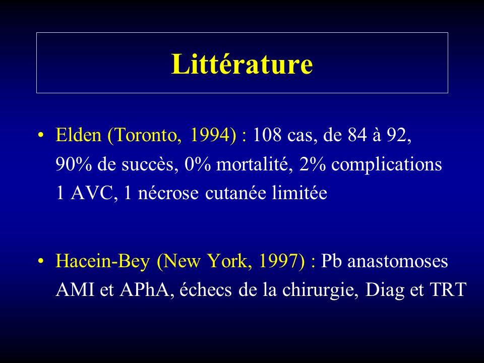 Littérature Elden (Toronto, 1994) : 108 cas, de 84 à 92, 90% de succès, 0% mortalité, 2% complications 1 AVC, 1 nécrose cutanée limitée Hacein-Bey (New York, 1997) : Pb anastomoses AMI et APhA, échecs de la chirurgie, Diag et TRT