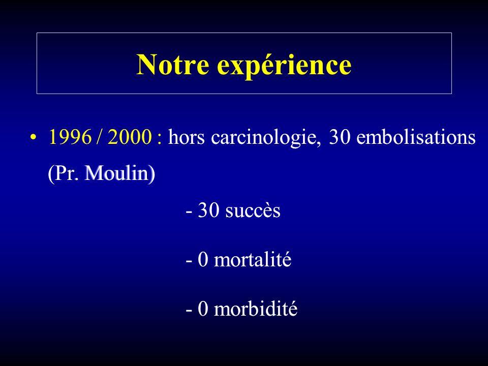 Notre expérience 1996 / 2000 : hors carcinologie, 30 embolisations (Pr. Moulin) - 30 succès - 0 mortalité - 0 morbidité - 30 succès - 0 mortalité - 0