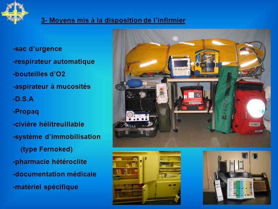 3- Moyens mis à la disposition de linfirmier -sac durgence -respirateur automatique -bouteilles dO2 -aspirateur à mucosités -D.S.A -Propaq -civière hé