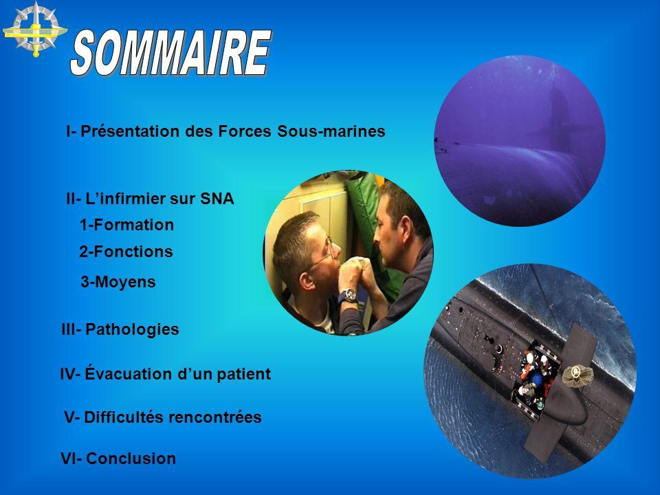 I- Présentation des Forces Sous-marines II- Linfirmier sur SNA 1-Formation 2-Fonctions 3-Moyens III- Pathologies IV- Évacuation dun patient V- Difficu