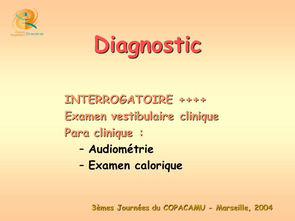 3èmes Journées du COPACAMU - Marseille, 2004 Diagnostic INTERROGATOIRE ++++ Examen vestibulaire clinique Para clinique : –Audiométrie –Examen caloriqu