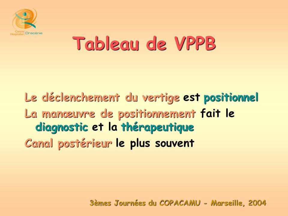 3èmes Journées du COPACAMU - Marseille, 2004 Le déclenchement du vertigepositionnel Le déclenchement du vertige est positionnel La manœuvre de positio