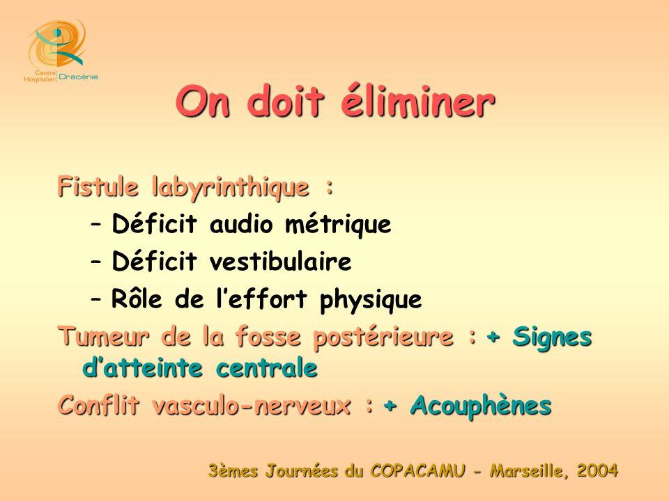 3èmes Journées du COPACAMU - Marseille, 2004 Fistule labyrinthique : –Déficit audio métrique –Déficit vestibulaire –Rôle de leffort physique Tumeur de