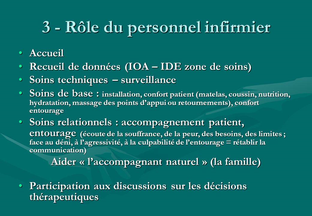 3 - Rôle du personnel infirmier AccueilAccueil Recueil de données (IOA – IDE zone de soins)Recueil de données (IOA – IDE zone de soins) Soins techniqu