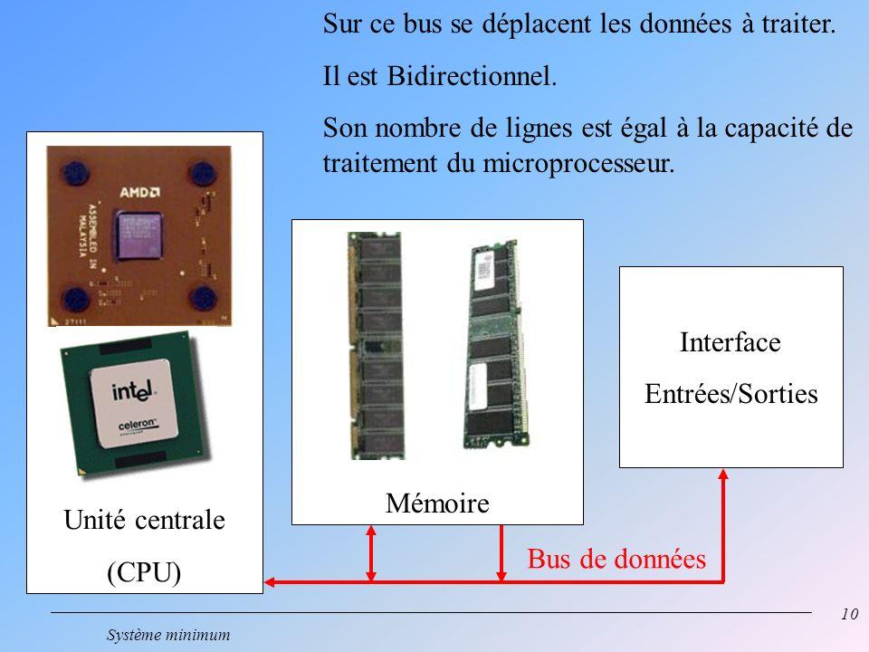 9 Système minimum Bus d adresses Ensemble de fils sur lesquels le CPU fournit l adresse de la case mémoire sélectionnée. Unité centrale (CPU) Mémoire