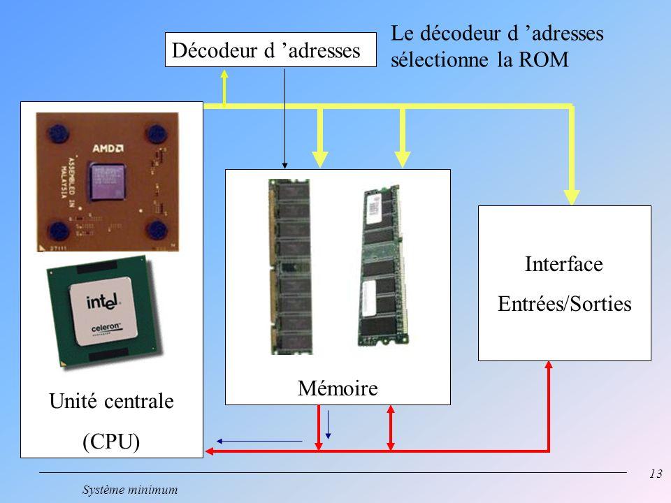 12 Système minimum Dans quels boîtiers vont aller les données ? Unité centrale (CPU) Mémoire Interface Entrées/Sorties