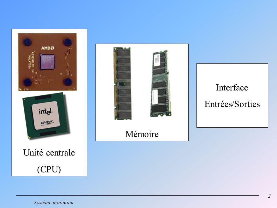 2 Système minimum Interface Entrées/Sorties Unité centrale (CPU) Mémoire