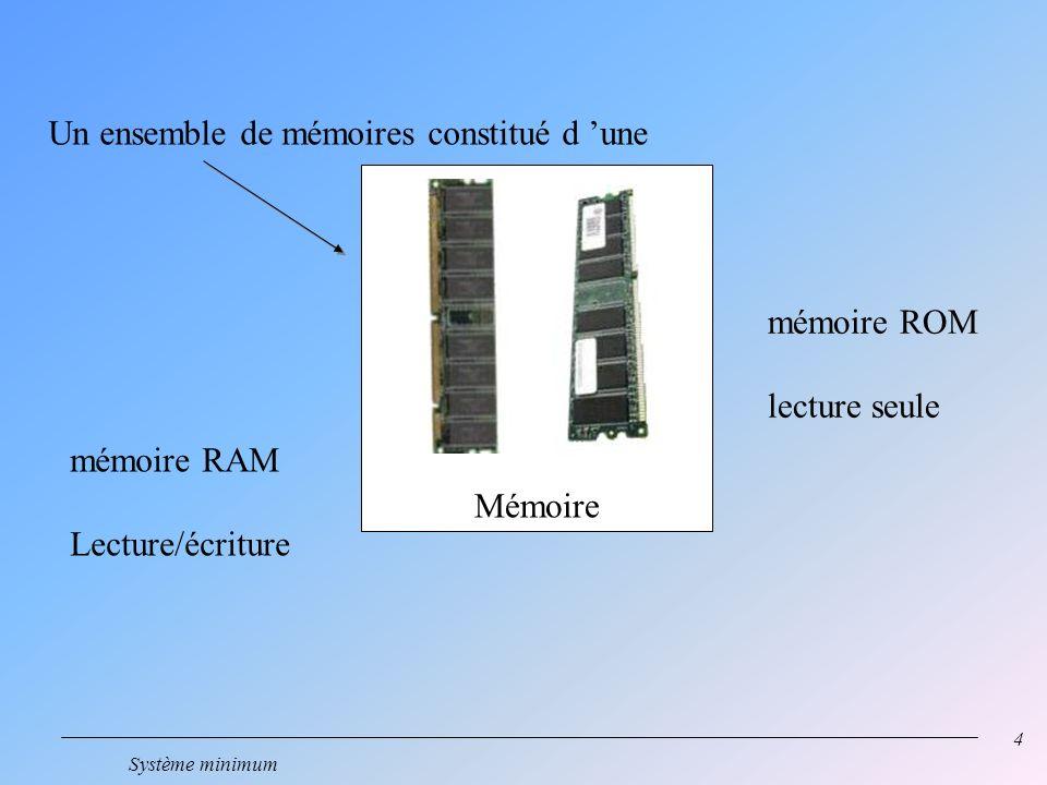 14 Système minimum Le décodeur d adresses sélectionne la RAM Décodeur d adresses Unité centrale (CPU) Mémoire Interface Entrées/Sorties