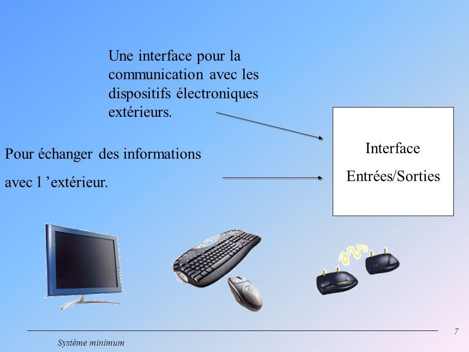 7 Système minimum Une interface pour la communication avec les dispositifs électroniques extérieurs.