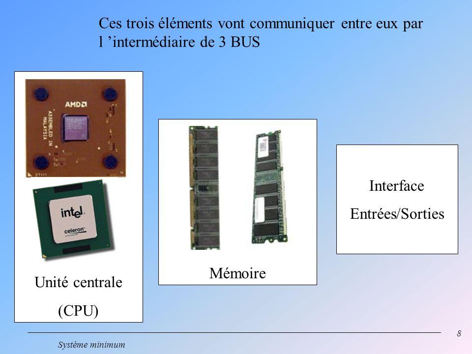 7 Système minimum Une interface pour la communication avec les dispositifs électroniques extérieurs. Pour échanger des informations avec l extérieur.