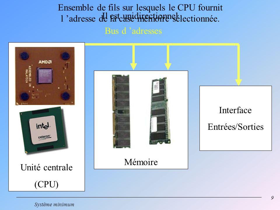 8 Système minimum Interface Entrées/Sorties Ces trois éléments vont communiquer entre eux par l intermédiaire de 3 BUS Unité centrale (CPU) Mémoire
