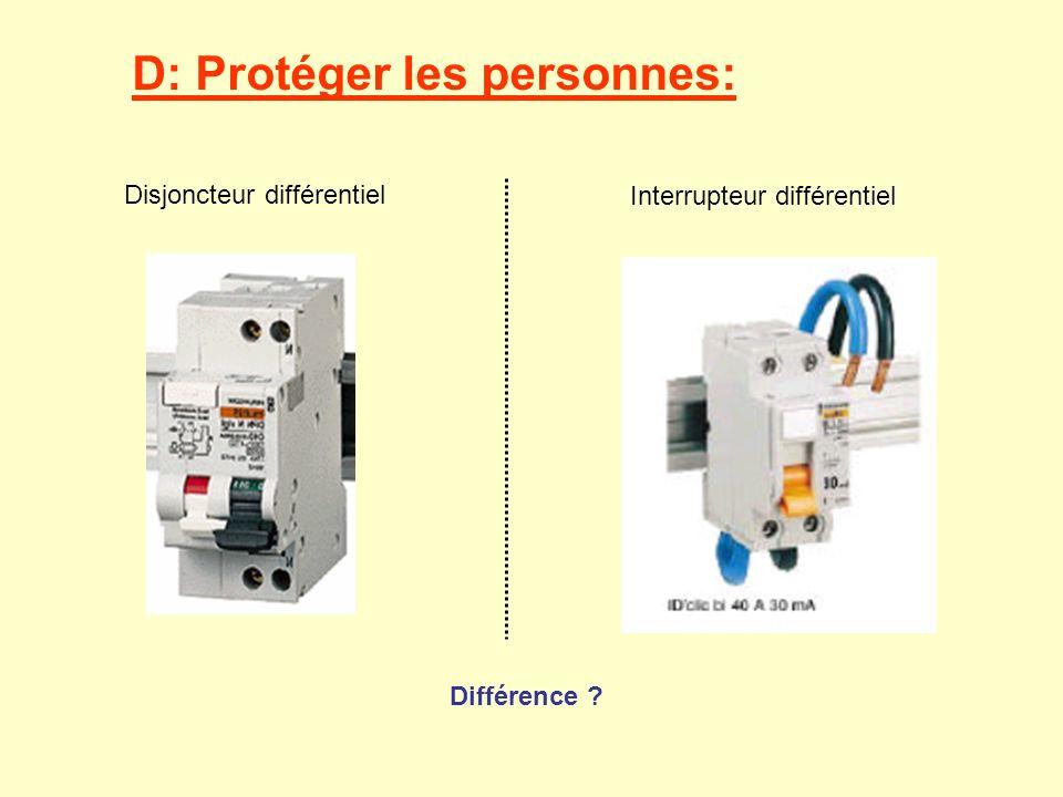 D: Protéger les personnes: Disjoncteur différentiel Interrupteur différentiel Différence ?