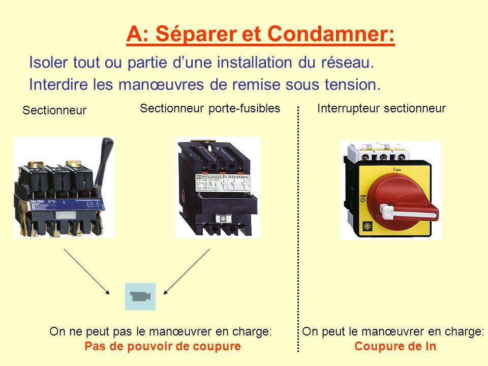 A: Séparer et Condamner: On ne peut pas le manœuvrer en charge: Pas de pouvoir de coupure Interrupteur sectionneurSectionneur porte-fusibles Isoler to