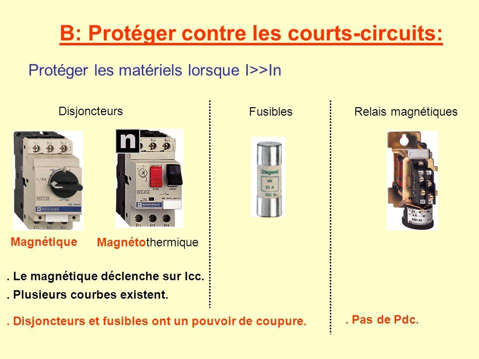 B: Protéger contre les courts-circuits: Les disjoncteurs: Technologie Fonction raccordement Fonction thermique (bilame) Fonction coupure (contact et chambre) Fonction déclenchement et armement Fonction magnétique (bobine)