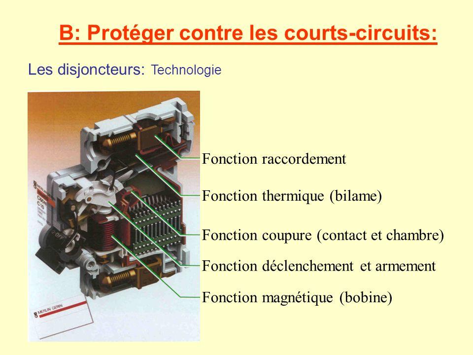 B: Protéger contre les courts-circuits: Les disjoncteurs: Décodage face avant 1:Variante du disjoncteur suivant le pouvoir de coupure 2:Courbe de déclenchement 3:Calibre du disjoncteur (courant assigné) 4:tension d emploi U e 5:Pouvoir de coupure suivant la norme « domestique et analogue » NFC 61-410 6:Pouvoir de coupure suivant la norme « industrielle » NFC 63-120 7:Référence commerciale 8:Symbole électrique suivant le nombre de pôles 1 2 3 4 5 6 7 8