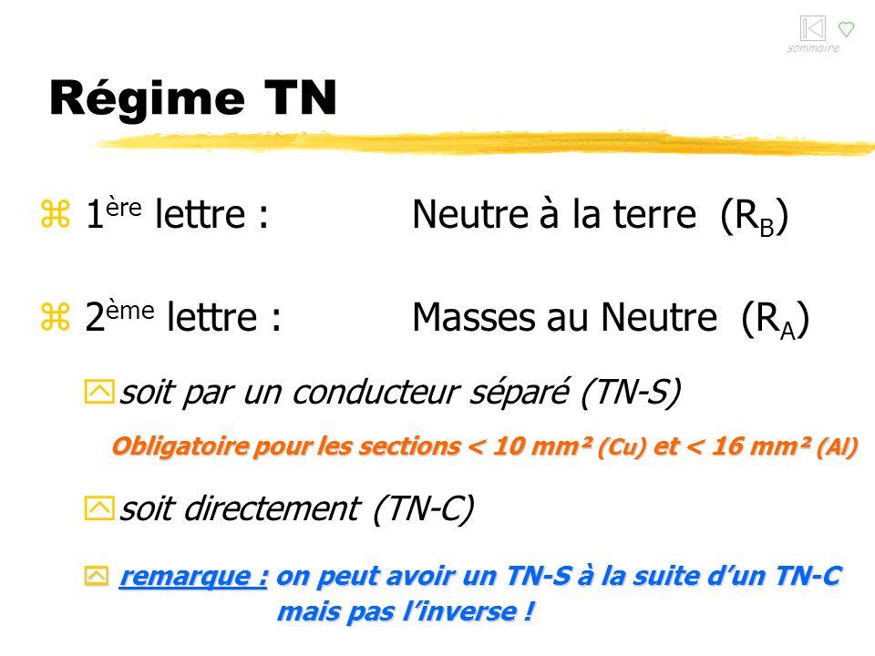 conclusion Régime TT conclusion zLa tension de contact peut être dangereuse, le défaut doit être supprimé très rapidement y voir t = f(Uc) DDR est obl