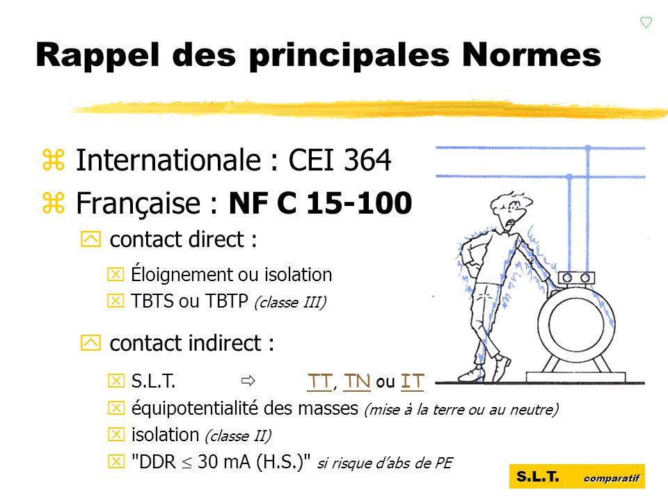 Rappel des principales Normes z Internationale : CEI 364 z Française : NF C 15-100 y contact direct : S.L.T.