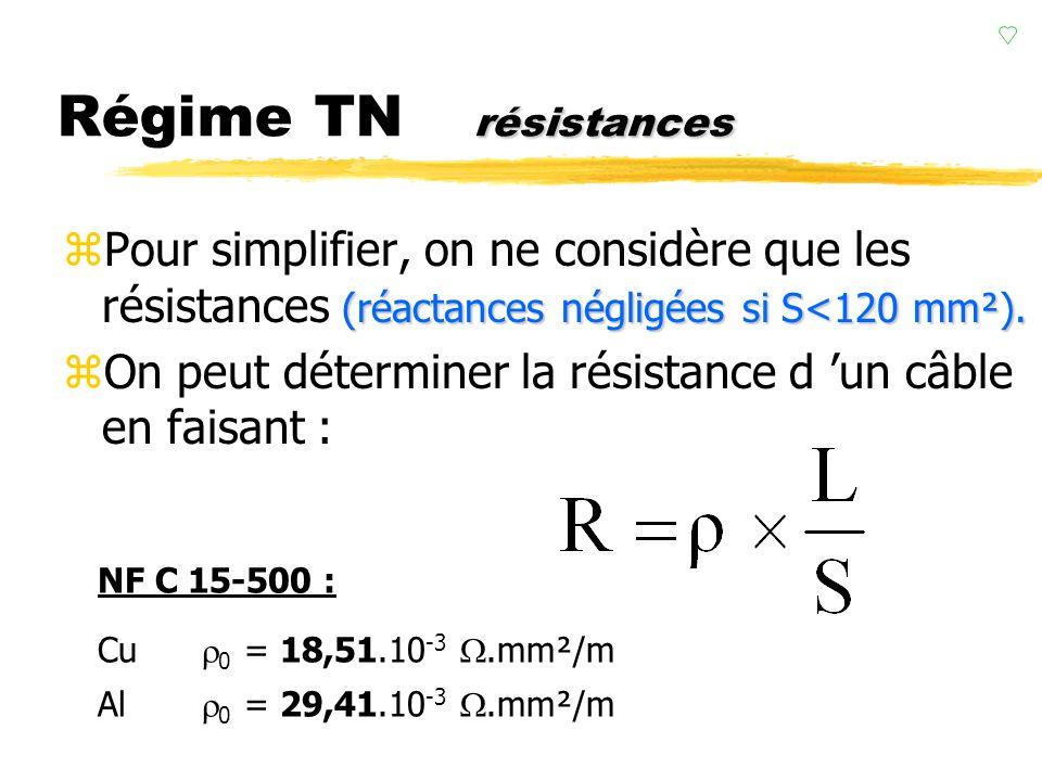 courant de défaut Régime TN courant de défaut court-circuit. zQue se soit en TN-C ou TN-S, lors de son apparition le défaut d isolement se traduit par