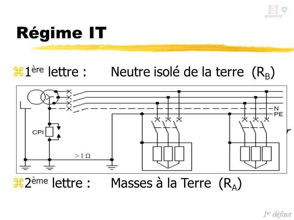 conclusion Régime TN conclusion (ou TN-S + DDR). zLe courant de défaut étant élevé, ce régime est interdit lors des risques dexplosion (ou TN-S + DDR)