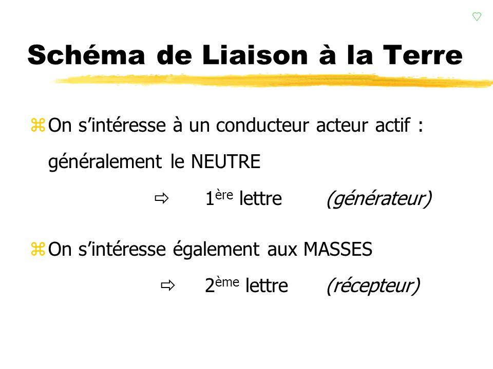 Schéma de Liaison à la Terre zOn sintéresse à un conducteur acteur actif : généralement le NEUTRE 1 ère lettre(générateur) zOn sintéresse également aux MASSES 2 ème lettre(récepteur)