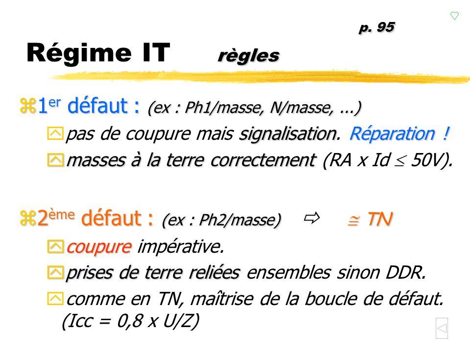 2 ème défaut - longueur Régime IT 2 ème défaut - longueur ou moins important ! zSi Icc est trop faible, la sécurité des personnes nest pas assurée : I