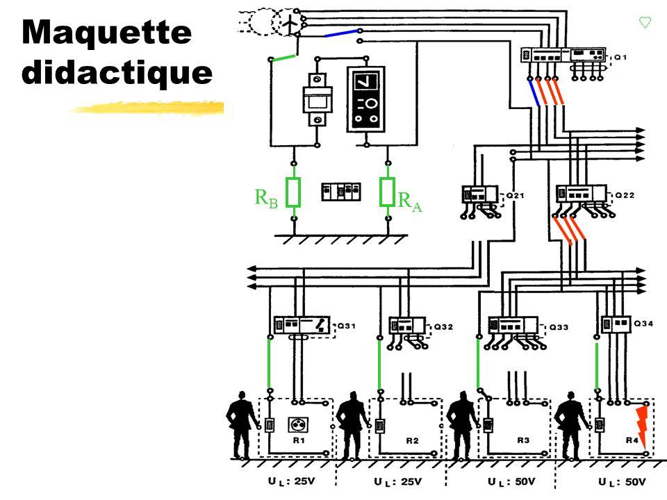 2 ème défaut Régime IT 2 ème défaut RBRB R PE RARA L1L1 N V U C1 100 k CPI Liaisons entre prise de terre R L1 R d1 L2L2 I cc R L2 R d2 IdId I cc R PE Si défaut dans un autre récepteur U C2 I cc Long.