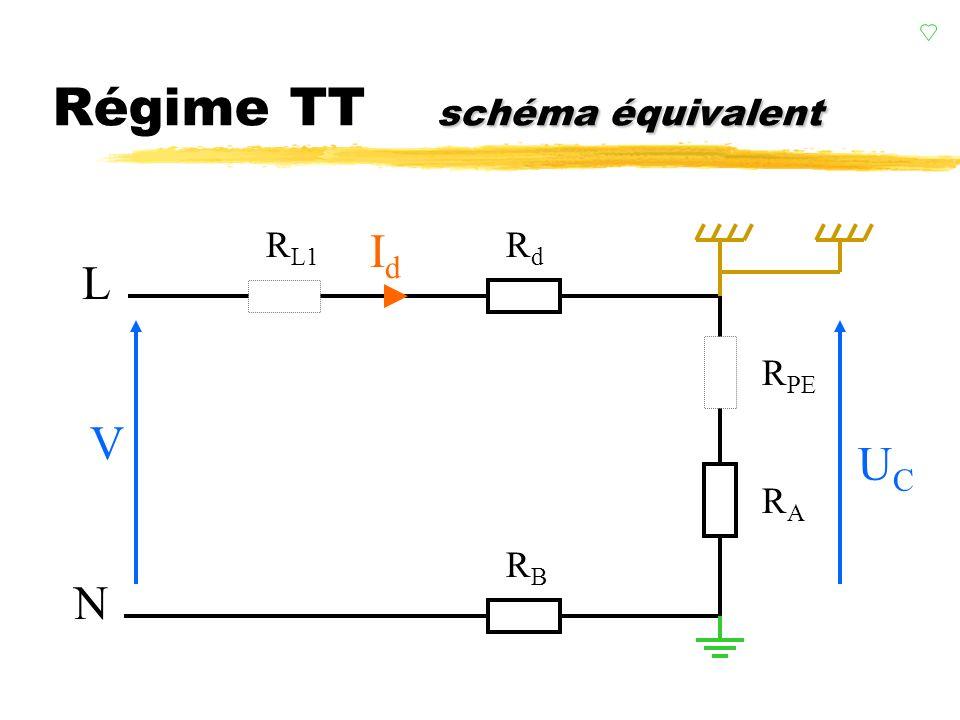 Régime IT z1 ère lettre : Neutre isolé de la terre (R B ) limiteur de surtension.