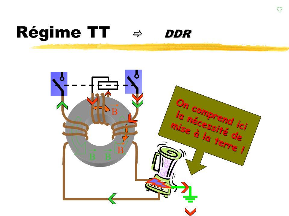 schéma équivalent Régime TN schéma équivalent R L1 RdRd RBRB R PE ou R PEN L N V UCUC IdId