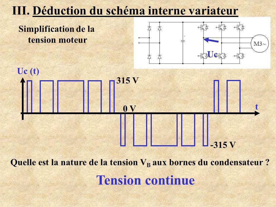 III. Déduction du schéma interne variateur Quelle est la valeur de la tension maximum en entrée du variateur ATV16 ? Quelle est la valeur de la tensio