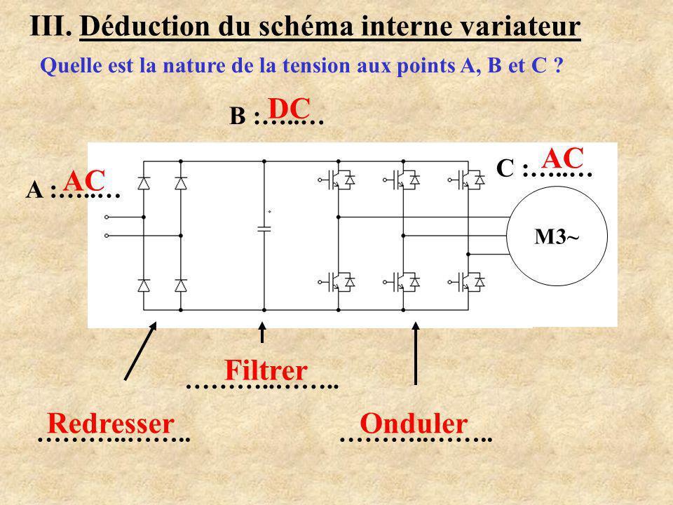 Quelle est la nature de la tension V B aux bornes du condensateur ? Tension continue III. Déduction du schéma interne variateur M3~ Uc 315 V 0 V -315