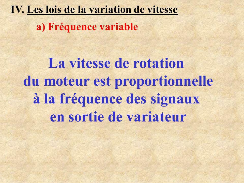 IV. Les lois de la variation de vitesse a) Fréquence variable Fréquence variateur en fonction de la vitesse réelle du moteur : la vitesse est obtenue