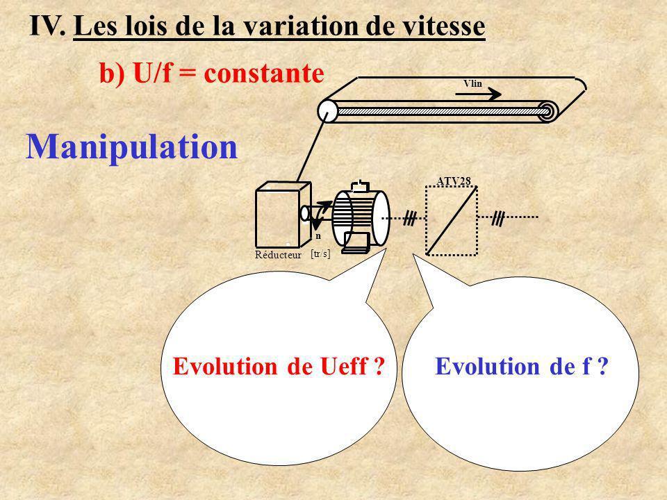 IV. Les lois de la variation de vitesse a) Fréquence variable La vitesse de rotation du moteur est proportionnelle à la fréquence des signaux en sorti