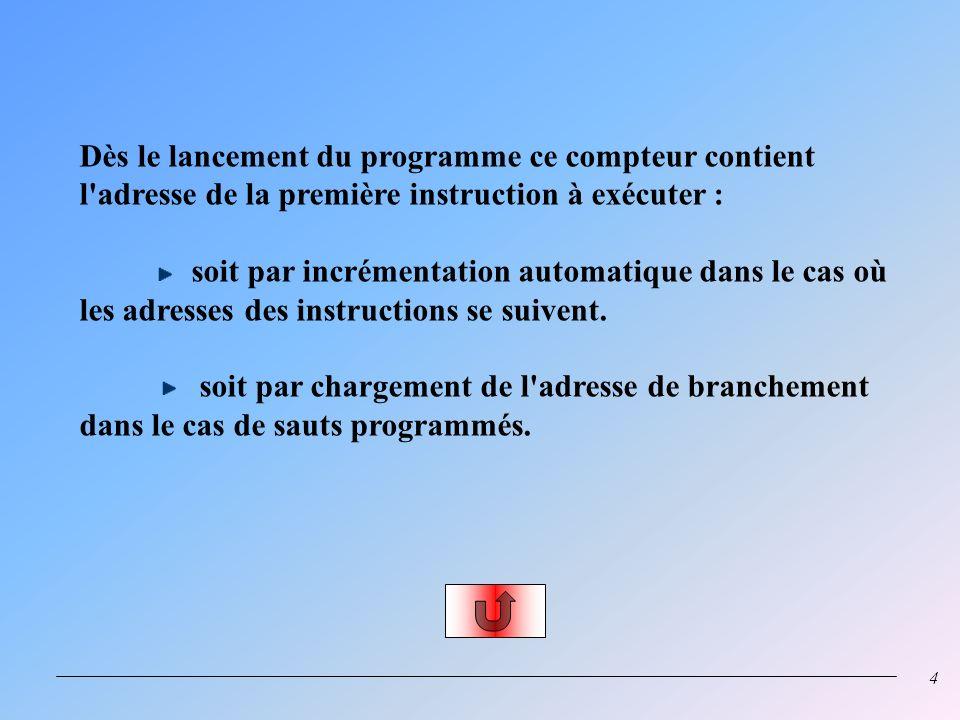 3 Compteur de programme Il est constitué par un registre dont le contenu est initialisé avec l'adresse de la première instruction du programme.