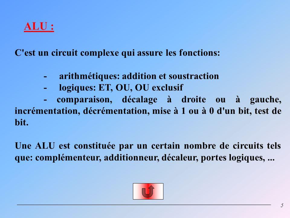 4 Dès le lancement du programme ce compteur contient l'adresse de la première instruction à exécuter : soit par incrémentation automatique dans le cas