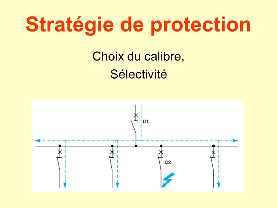 Stratégie de protection Choix du calibre, Sélectivité