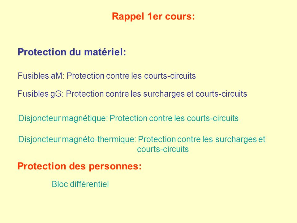 Rappel 1er cours: Fusibles aM: Protection contre les courts-circuits Fusibles gG: Protection contre les surcharges et courts-circuits Disjoncteur magn