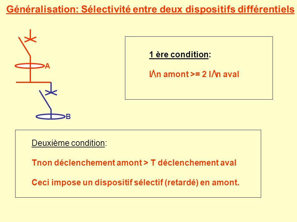 Généralisation: Sélectivité entre deux dispositifs différentiels A B 1 ère condition: I n amont >= 2 I n aval Deuxième condition: Tnon déclenchement a