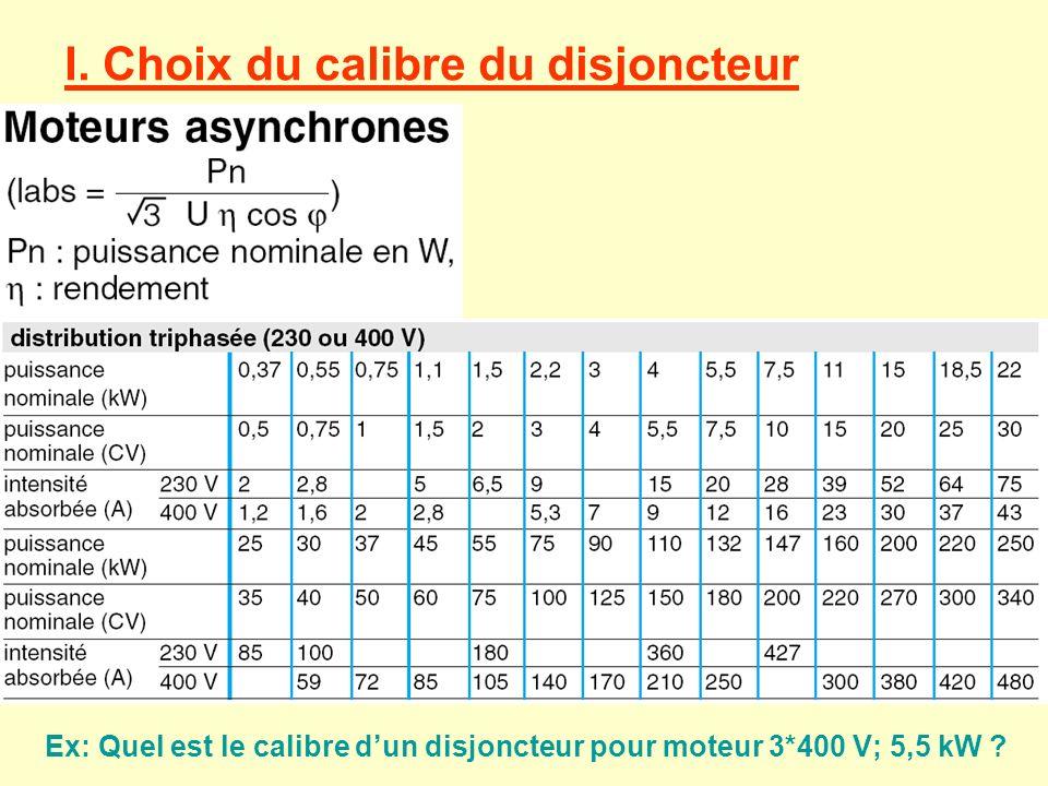 I. Choix du calibre du disjoncteur Ex: Quel est le calibre dun disjoncteur pour moteur 3*400 V; 5,5 kW ?