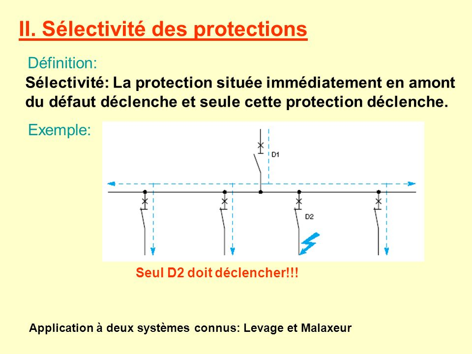 II. Sélectivité des protections Sélectivité: La protection située immédiatement en amont du défaut déclenche et seule cette protection déclenche. Exem