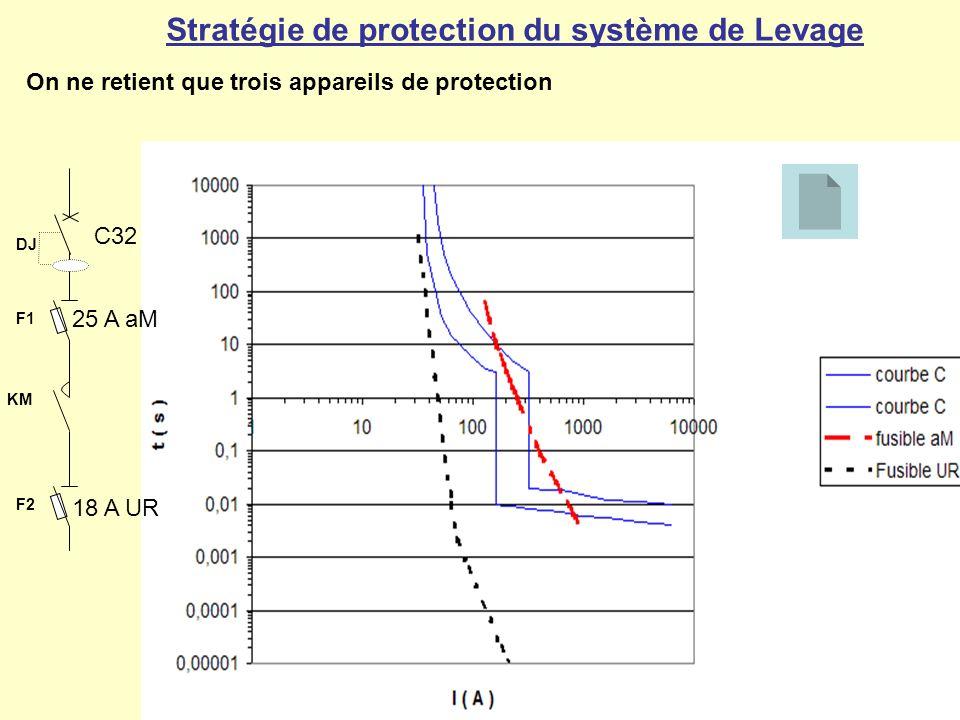 Stratégie de protection du système de Levage F1 KM F2 DJ C32 25 A aM 18 A UR On ne retient que trois appareils de protection