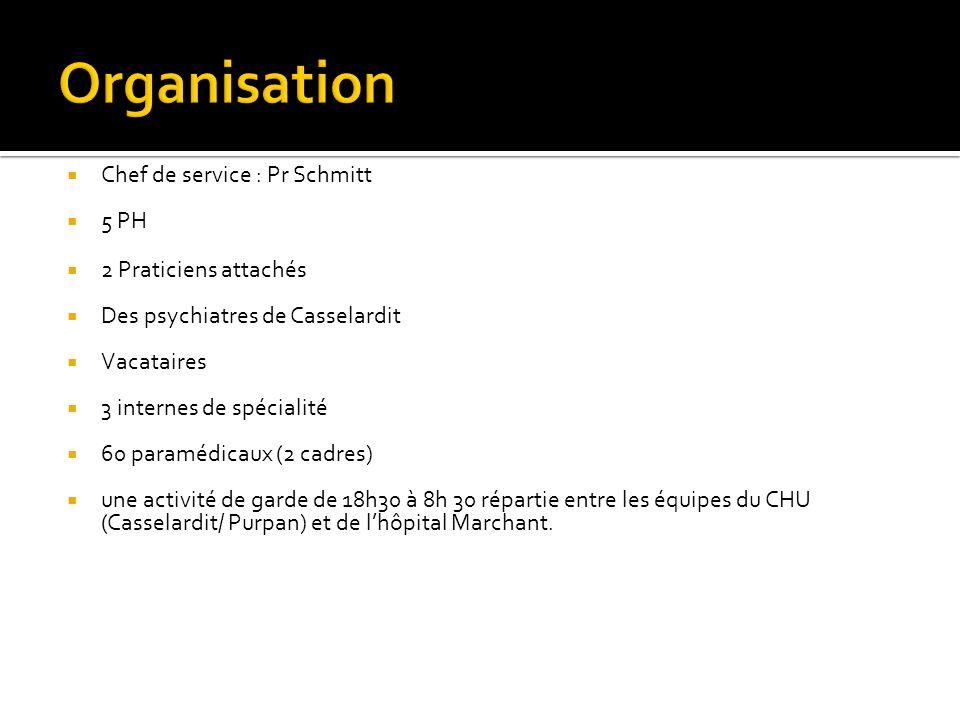 Chef de service : Pr Schmitt 5 PH 2 Praticiens attachés Des psychiatres de Casselardit Vacataires 3 internes de spécialité 60 paramédicaux (2 cadres) une activité de garde de 18h30 à 8h 30 répartie entre les équipes du CHU (Casselardit/ Purpan) et de lhôpital Marchant.