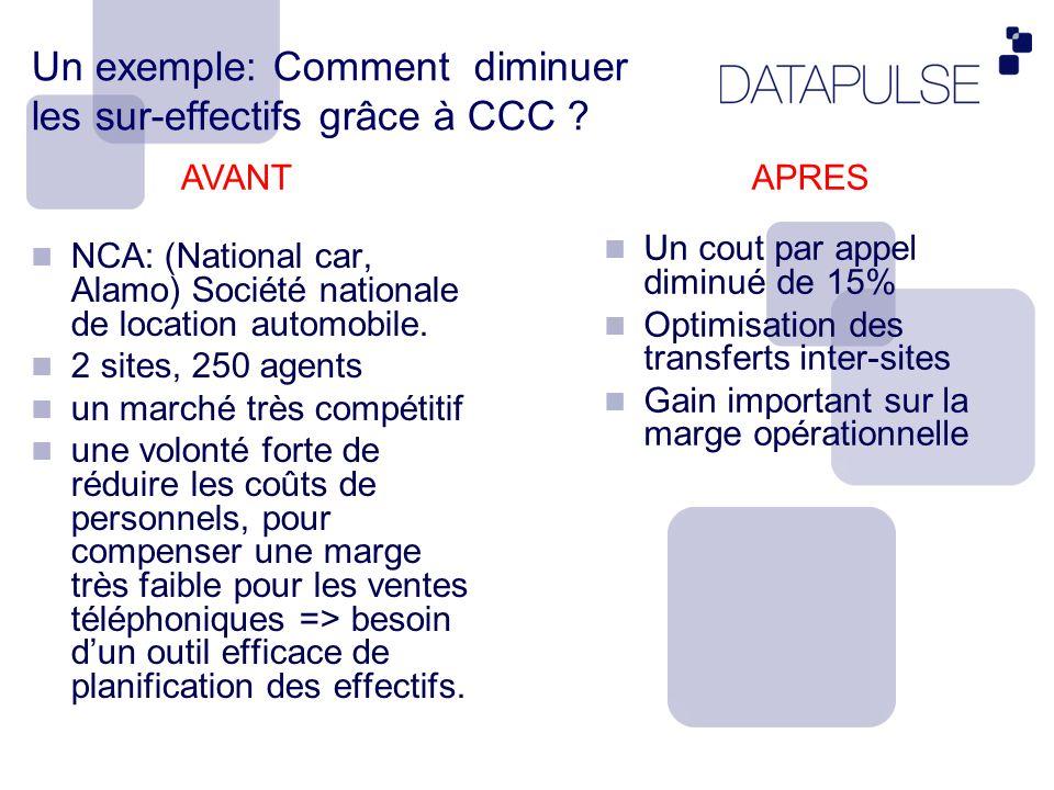 Gérer > Impliquer > Améliorer Teleopti CCC peut tester pour vous des milliers de combinaisons de plannings.