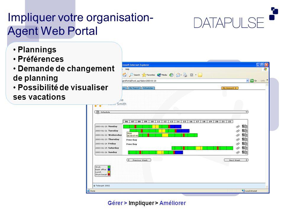 Impliquer votre organisation - Web based team scheduler Gérer > Impliquer > Améliorer Distribuer les changements de plannings : - Maladie / Congés - Intégration aux logiciels RH