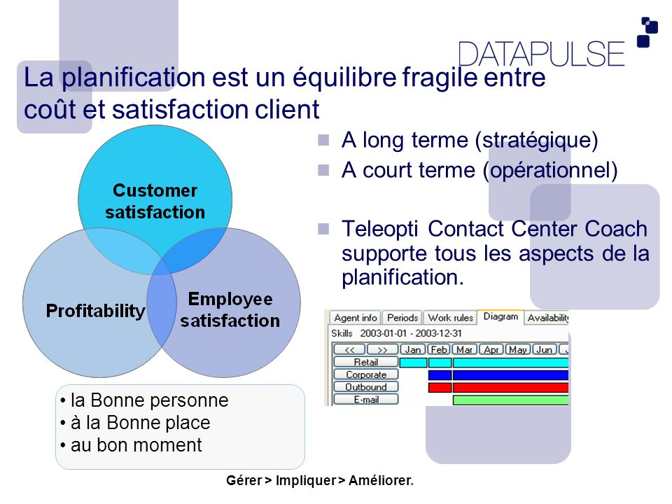 La planification est un équilibre fragile entre coût et satisfaction client A long terme (stratégique) A court terme (opérationnel) Teleopti Contact Center Coach supporte tous les aspects de la planification.