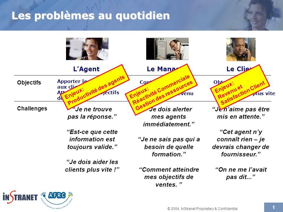 © 2004, InStranet Proprietary & Confidential 1 Les problèmes au quotidien Je ne trouve pas la réponse.