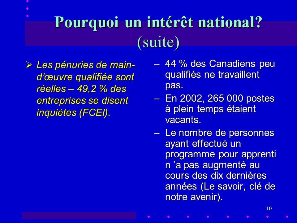 10 Pourquoi un intérêt national.